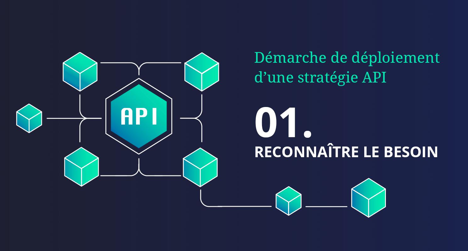 Démarche de déploiement d'une stratégie API